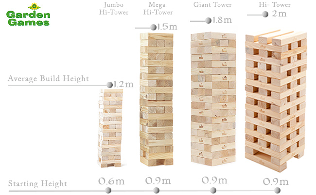 Giant and HI-Tower Buying Guide