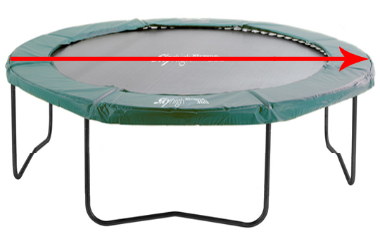 Measuring Your Trampoline Correctly
